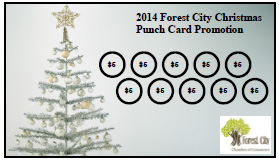 Punchcard Image 2014